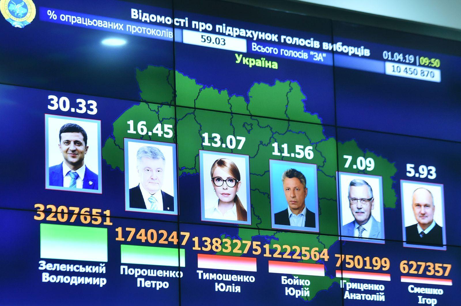 นักแสดงตลก ประธานาธิบดียูเครน